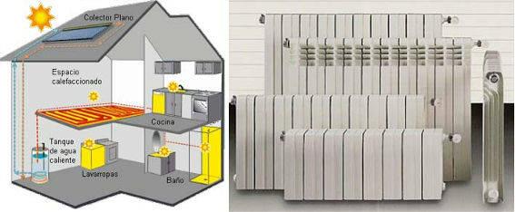 Calefacci n comparativa entre los distintos sistemas - Sistemas de calefaccion ...