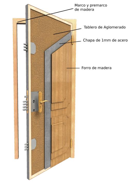 Puerta blindada espacios y proyectos for Puerta blindada casa
