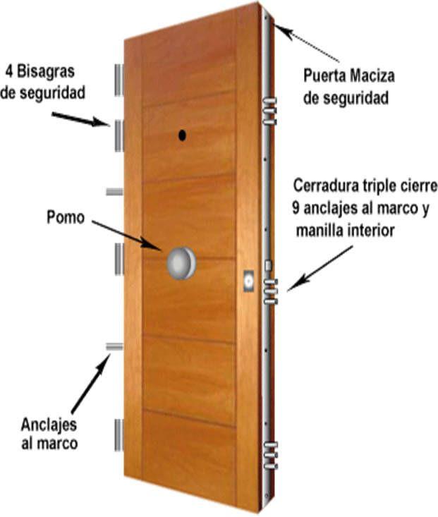 Puerta maciza seguridad espacios y proyectos for Puertas seguridad